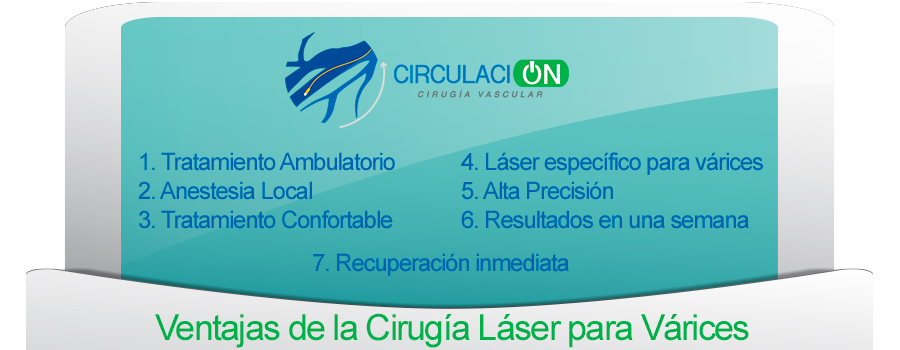 Operatiunea de varice cu laser in cluj pret